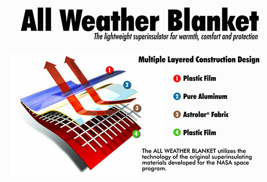 Grabber_all_weather_blanket1